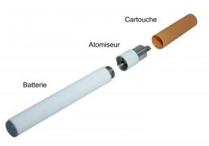 explication cigarette électronique